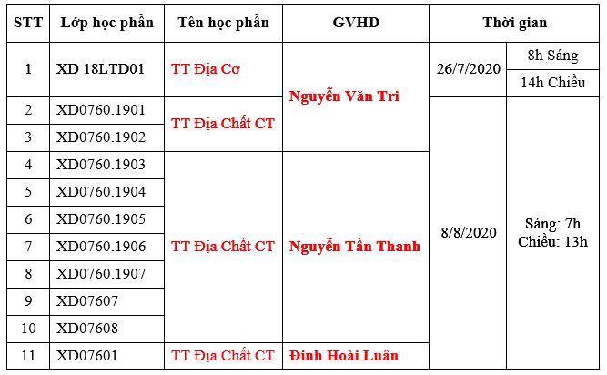 http://www.mtu.edu.vn/Resources/Images/Cac_Phong_Chuc_Nang/Khoa%20XD/Thong%20bao/2020/TT-dia-chat.png